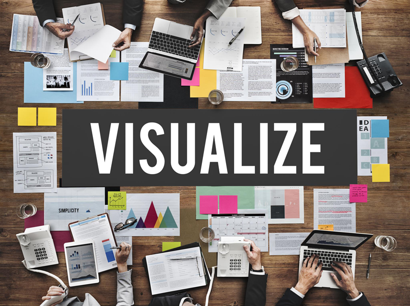 visual marketing social media