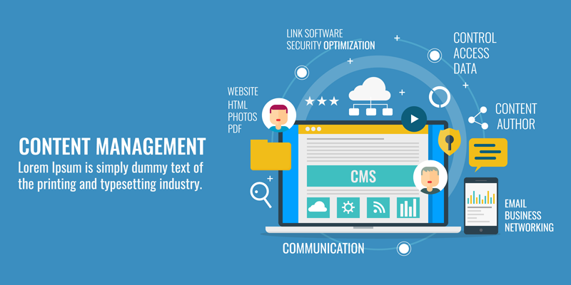 CMS to run your site marketing
