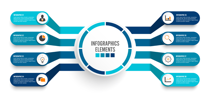 benefits infographics marketing