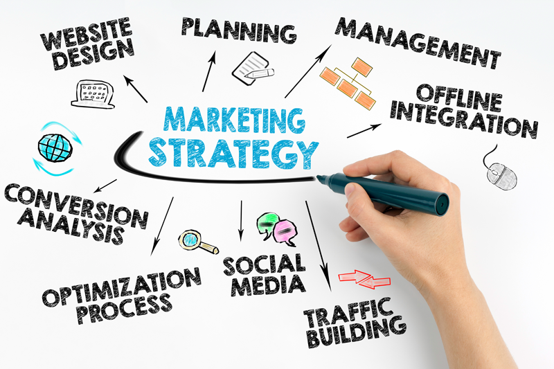 Marketing strategy articielle intelligence