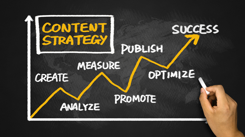 content strategy frameworks marketing